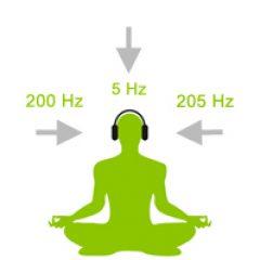 What are Binaural Beats?